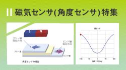 アルプスアルパインの磁気センサ(角度センサ)特集